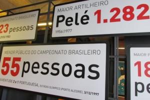 Sabia dessa? Apenas 55 pessoas foram ver um jogo do Campeonato Brasileiro da primeira divisão! Essa e outras curiosidades esportivas são expostas em placas espalhadas em um ambiente repleto de informações (Foto: Eduardo Oliveira)